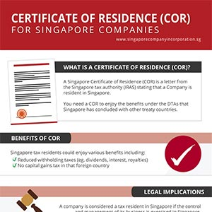 Certificate_of_Residence_for_Singapore_Companies-SCI_Infographic-thumb