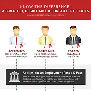 Degree_Certificates-SCI_Infographic-thumb