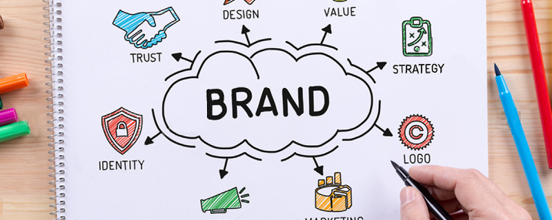 Establish-a-unique-brand 46 Criteria Needed to Build a Successful Business