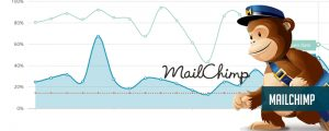 MailChimp-300x120 Using Technology to Stay Competitive