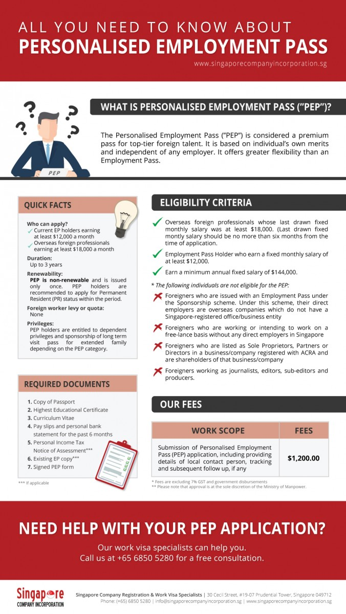 Personalised_Employment_Pass-SCI_Infographic All You Need to Know About Personalised Employment Pass