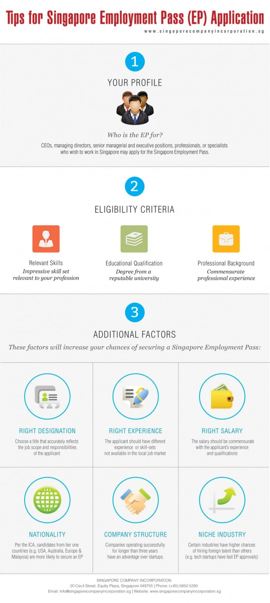 Singapore Employment Pass application infographic