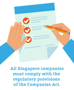 compliance-for-Singapore-companies For Singapore Company Incorporation, Appointing the Right Company Secretary and Resident Director is Most Important