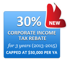 corporate-income-tax-rebate1 All You Need to Know about Taxation in Singapore
