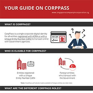 singapore corppass manual