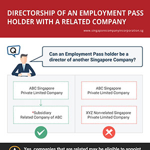 Can an Employment Pass holder be a director of another Singapore Company?