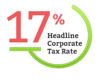 headline-tax-rate Singapore Corporate Tax Guide 2015