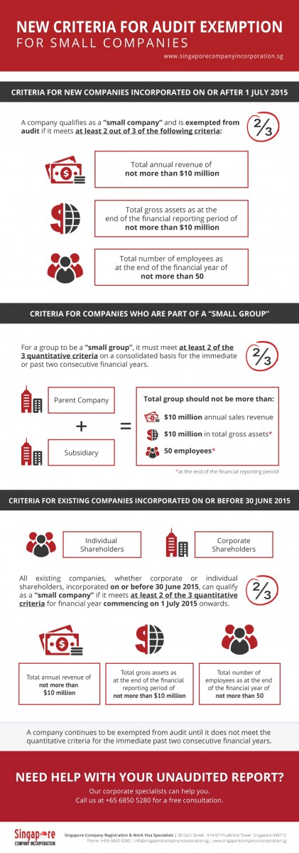"new-small-company-concept-audit-exemption-criteria_infographics New ""Small Company"" Criterion for Audit Exemption"