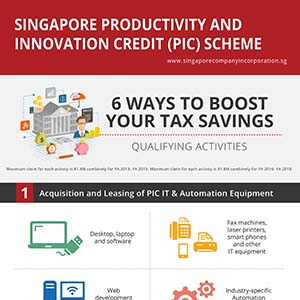 Singapore Productivity and Innovation Credit (PIC) Scheme