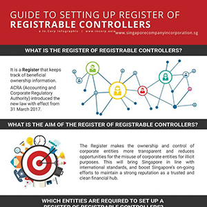 your register of registrable controllers manual