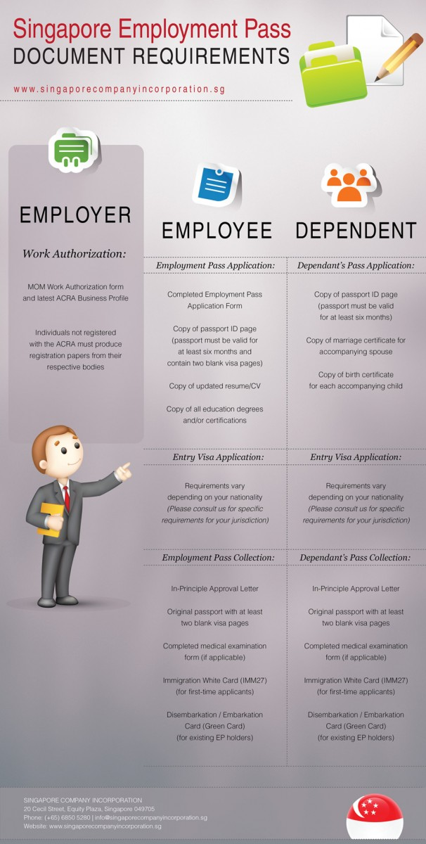 singapore-employment-pass-requirements Infographic: Documents Required for a Singapore Employment Pass (EP) Application