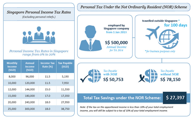 singapore-personal-tax-infographic-sml Singapore Personal Tax