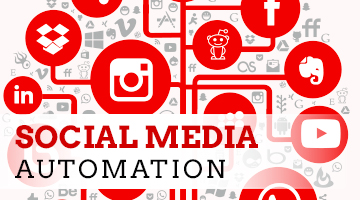 socialmedia automation