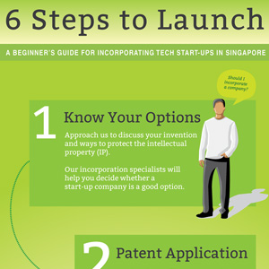 tech-startups-thumb A Beginner's Guide for Incorporating Tech Start-ups in Singapore