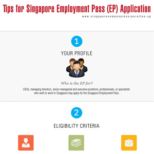 Click to view Infographic: Tips for a Successful EP Application