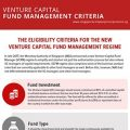 venture capital fund management criteria by MAS