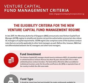 Latest Venture Capital Fund Management Criteria by MAS